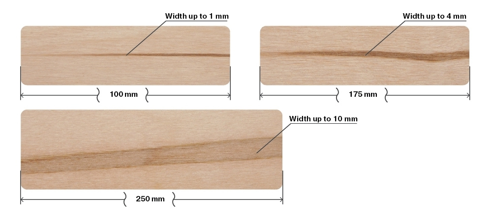 SVEZA Interior and Exterior Plywood grades Defects Part 32:Sound discoloration (mottling)