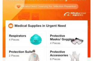 Medical Supplies in Urgent Need (Alibaba Global Direct Sourcing Platform)
